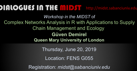 Workshop in the MIDST: Complex networks analysis in R with applicatio...