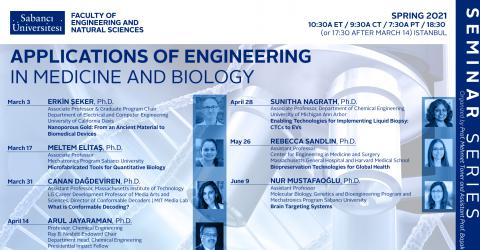 The Applications of Engineering in Medicine and Biology Seminar series