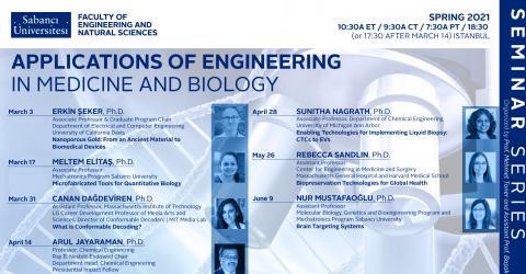 Mühendisliğin Biyolojide ve Tıpta Uygulamaları seminer serisi - Bahar